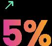 procent_5